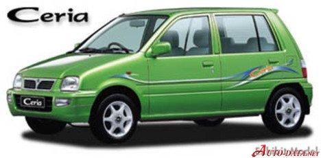 Daihatsu Ceria