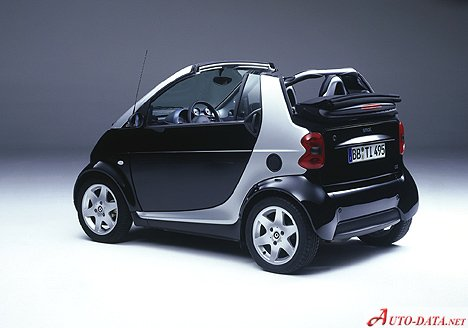 images of smart fortwo cabrio 2 4. Black Bedroom Furniture Sets. Home Design Ideas