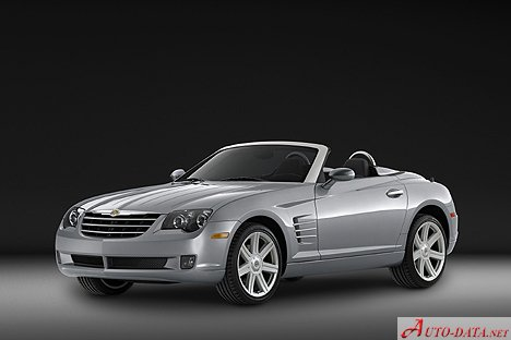 Chrysler Crossfire Roadster. Crossfire Roadster